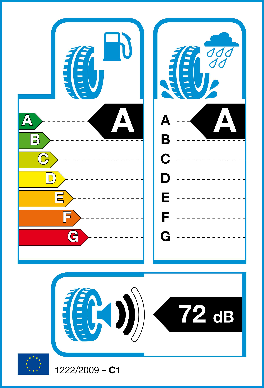 das reifenlabel der europischen union ist eine von verschiedenen kennzeichnungen welche die energieeffizienz von produkten in der eu fr verbraucher und - Okobilanz Beispiel